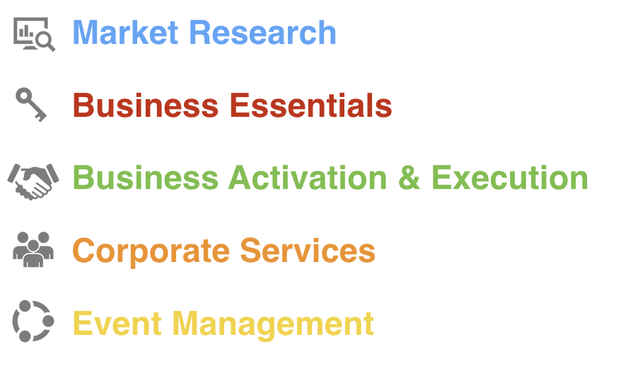 AARAX Consulting Services - Market Research, Management Consulting, Solutions, Corporate Services and Investment in Iran
